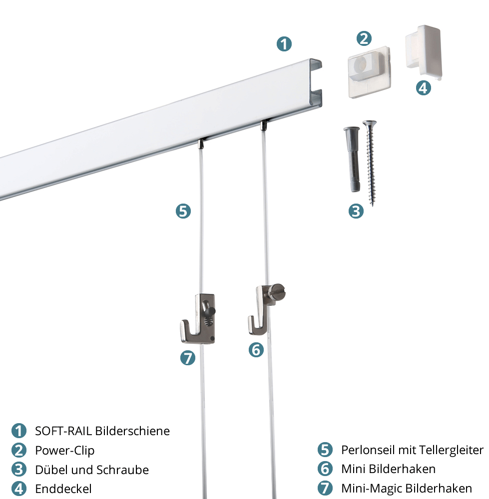 Soft-Rail® Komplettset, 4 Meter